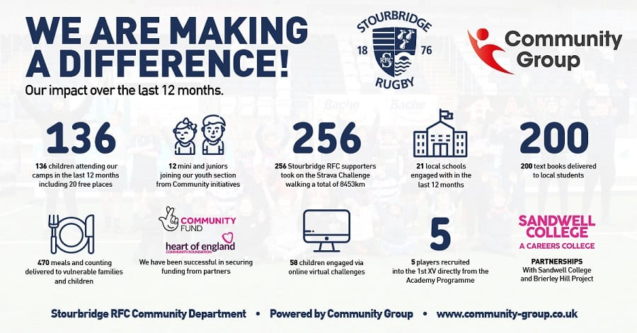 Working with Stourbridge Rugby to make a difference